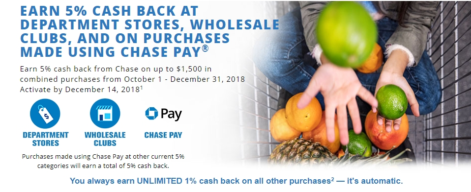 How to maximize Ultimate Rewards using Chase Pay | Intelligent Offers