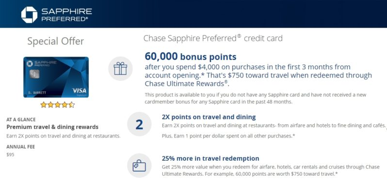 Should I Get Chase Sapphire Preferred 60,000 Offer or Chase